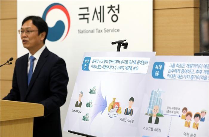 탈세의혹 '금수저' 268명 세무조사 착수