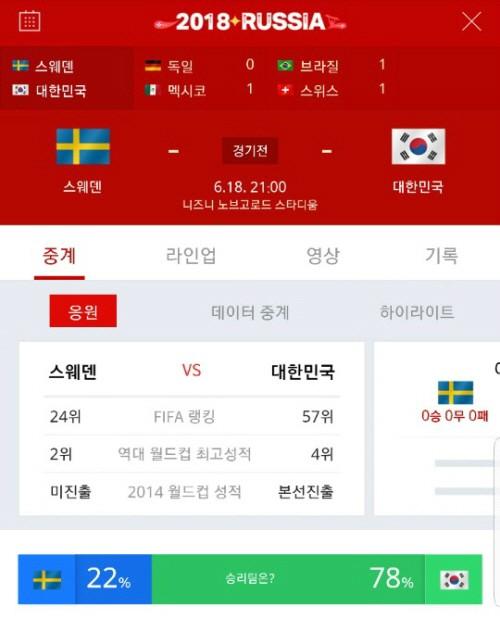 월드컵 스웨덴전 스마트폰으로 보는 방법은?