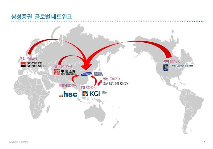 삼성증권, 프랑스 금융사 SG와 유럽주식 관련 MOU