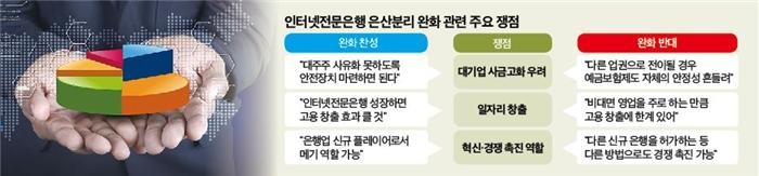 """(인터넷은행발 규제혁신 골든타임)③'기업 사금고화' 우려 vs """"구더기 무서워 장 못담그나"""""""