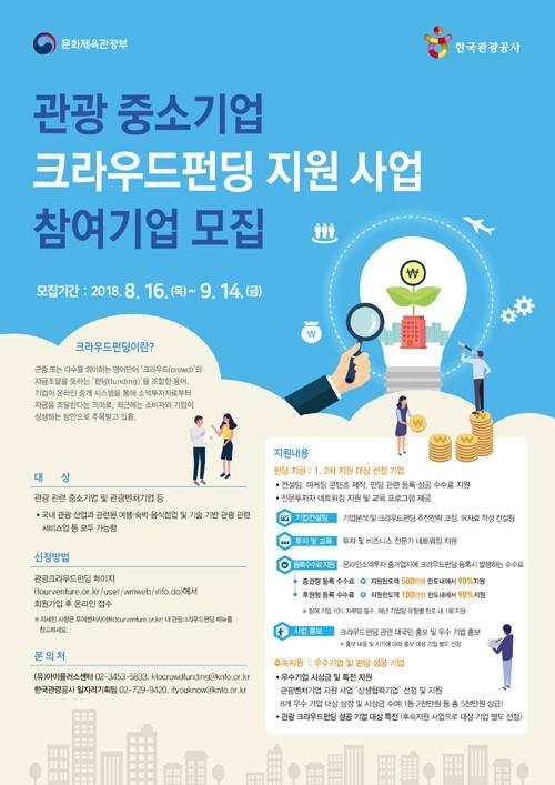 '관광 중소기업 크라우드펀딩' 2차 공모