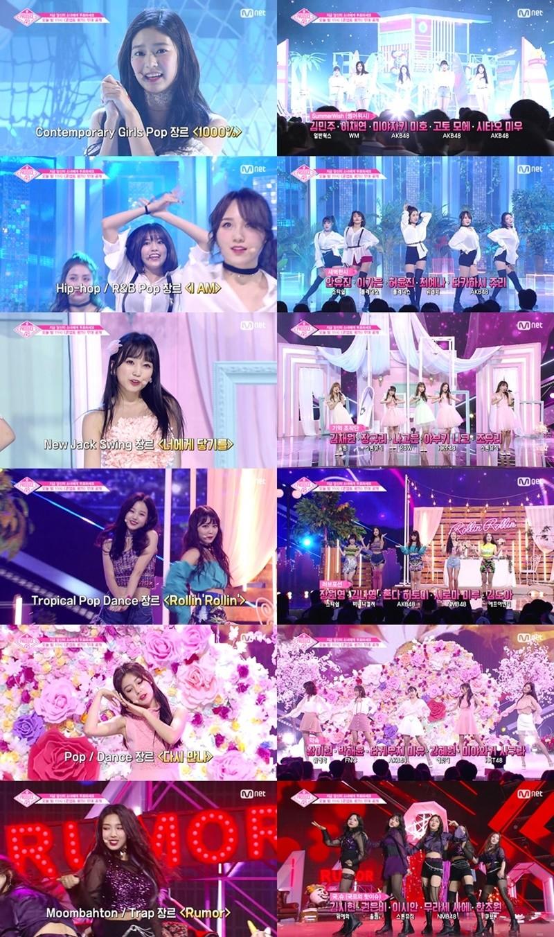 '프로듀스48' 베네핏 13만 표는 어느 팀?…콘셉트 평가 무대 공개