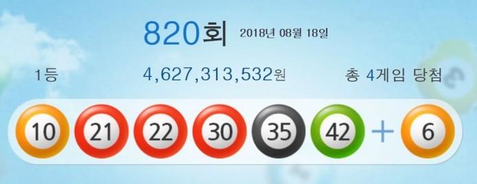 로또820회당첨번호 '10, 21, 22, 30, 35, 42 보너스 번호 6'