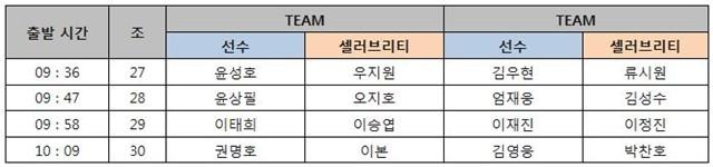 """3라운드 조편성 """"이태희 VS 이승엽, 김영웅 VS 박찬호"""""""
