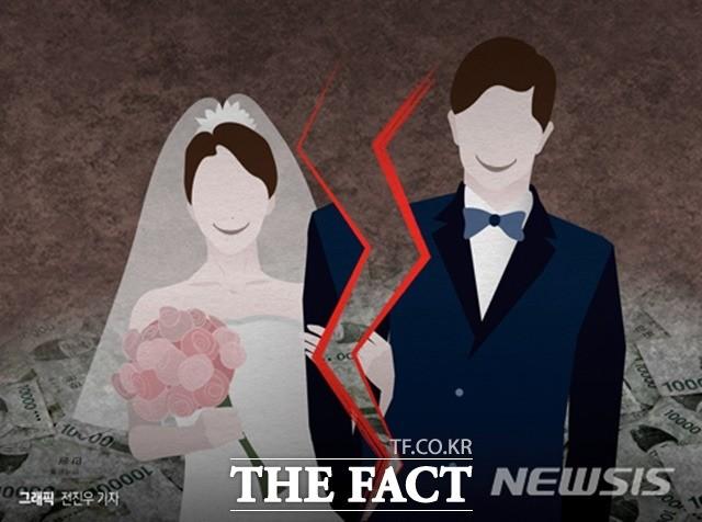 이혼 소송 10년 만에 최저...경제난이 주된 이유