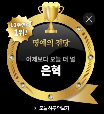 슈주 은혁, '클릭스타워즈' 가수랭킹 10주 연속 1위…명예의 전당 입성