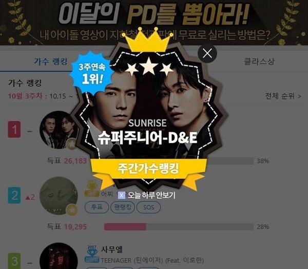 슈퍼주니어-D&E, '클릭스타워즈' 가수랭킹 3주 연속 1위