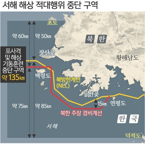 남북 군사합의, 서해 NLL 상공 비행금지 않은 이유?