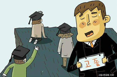고졸 백수 12% 늘고 중졸 15% 껑충…저학력층 '고용 한파'