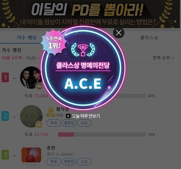 에이스, '클릭스타워즈' 라이징스타 5주 연속 1위…'명예의 전당' 입성