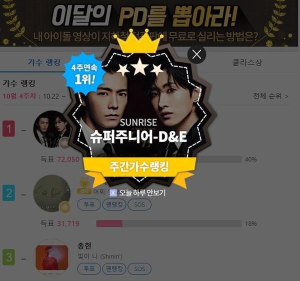 슈퍼주니어-D&E, '클릭스타워즈' 가수랭킹 4주 연속 1위