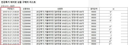 위메프, '에어팟' 구매자 600명 공개…논란 진화 초강수