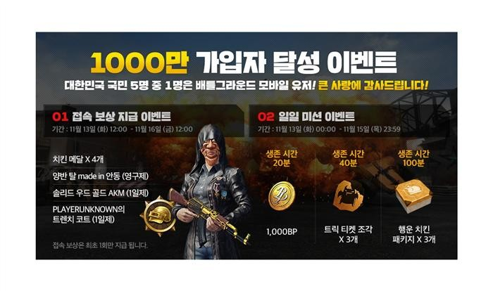 펍지 '배그 모바일', 가입자 1000만 돌파…이벤트 진행
