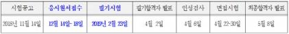 서울시, 2019년 2월 공무원 482명 추가채용…내달 14~18 원서접수