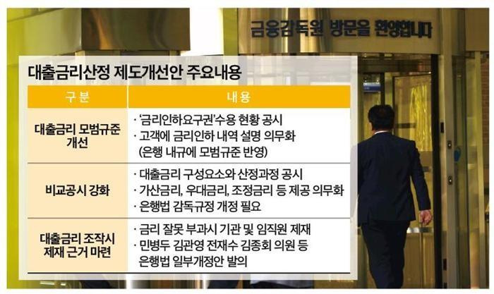 내주 발표 대출금리 모범규준 개정 막판 진통