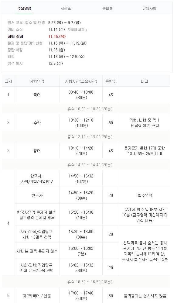 '2019'수능 드디어 시작...시간표부터 정답 확정, 통지 일자는?..주요 일정모음