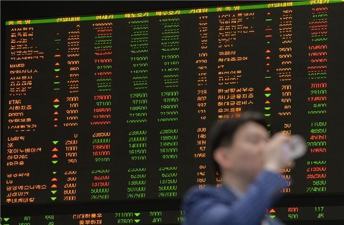 코스피, 미중 무역갈등 완화 기대감에 상승 마감