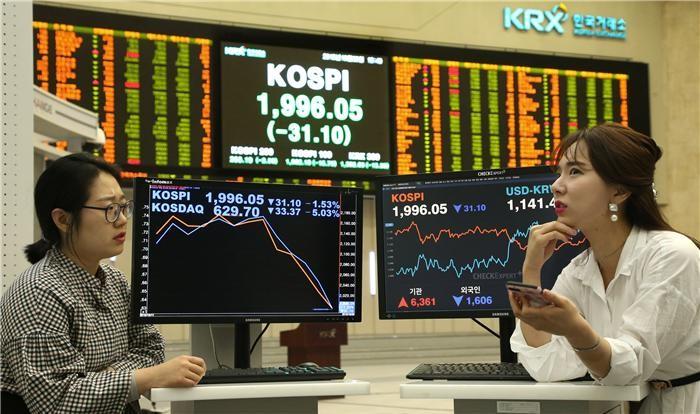 코스피, 급락세 지속…외국인 1900억원 순매도
