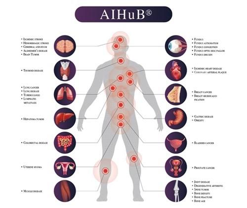 """제이엘케이인스펙션, """"인공지능 기반의 올인원 메디컬 플랫폼 'AIHuB®' 개발완료"""