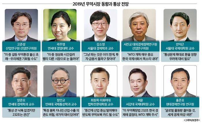 """(내년 수출 적신호)새해 통상 화두 'WTO 개혁·232조'…""""한국경제 기회 될 수도"""""""