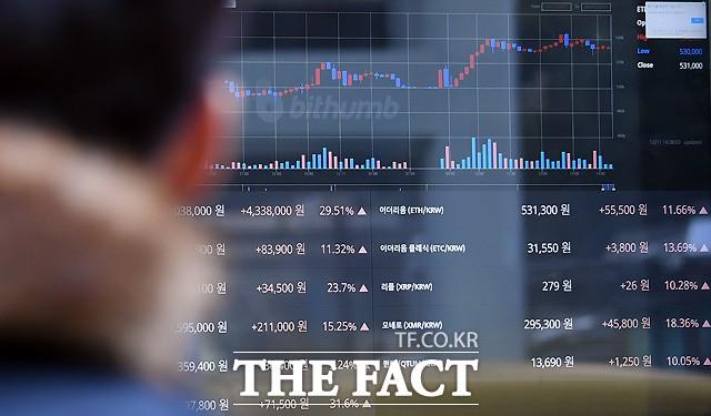 '끝없는 추락' 비트코인, 300만 원대까지 '털썩'…반등 가능성은?