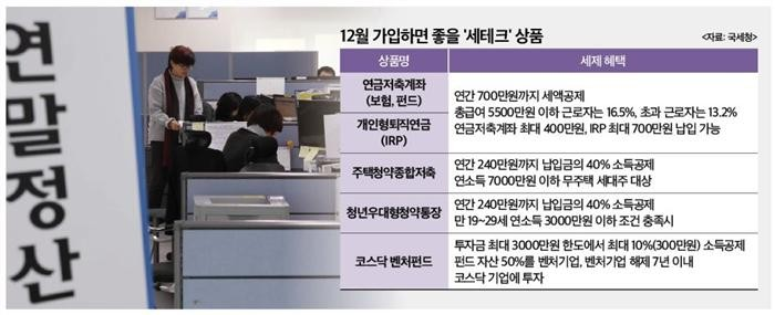 (연말정산 재테크)①12월, 벼락치기 '세테크' 도 가능하다