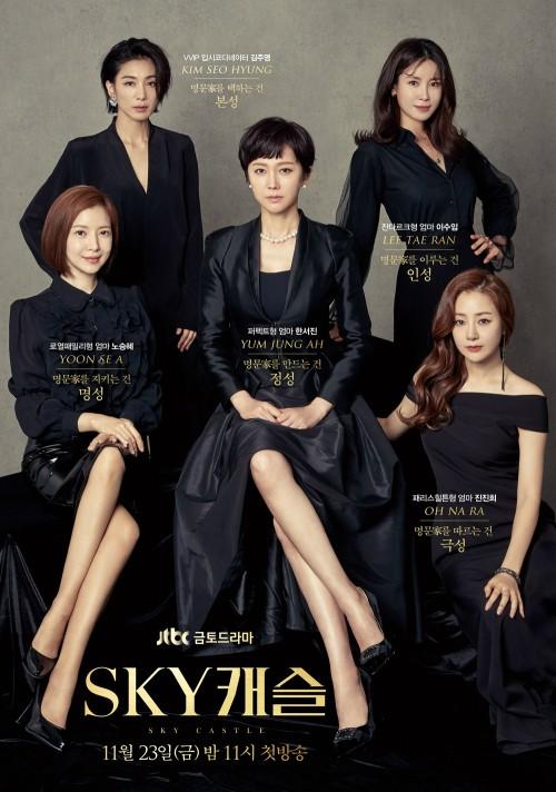 'SKY 캐슬'시청률 질주… '도깨비' 넘었다