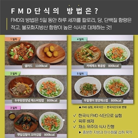 먹어도 단식 효과 'FMD식단', 살 쏙 빠지는 '한국식 밥상' 공개