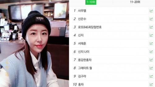 """신지, 실검 1위에 """"항상 나이가 함께 올라와…관심 감사합니다"""""""