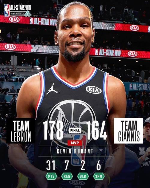 3점슛만 62개…외곽포 시대 반영한 NBA 올스타전