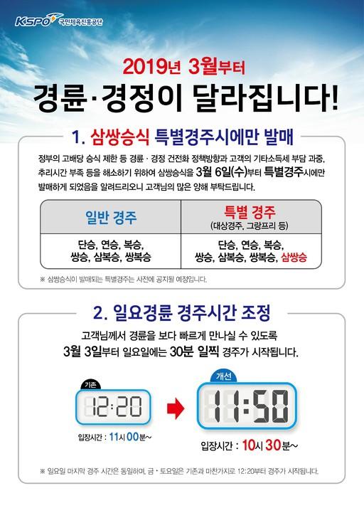 경정, 내달부터 특별 경주 때만 삼쌍승식 발매
