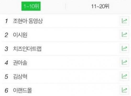 """권아솔, 조현아 동영상 '실검' 캡처 공유, 무슨 일? """"조현아는 못 이기지만…"""""""