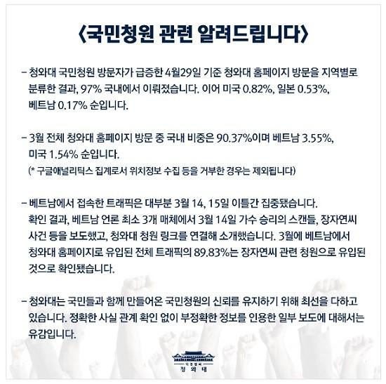 """靑, 베트남의 국민청원 유입 급증 주장에 """"사실과 달라…유감"""""""