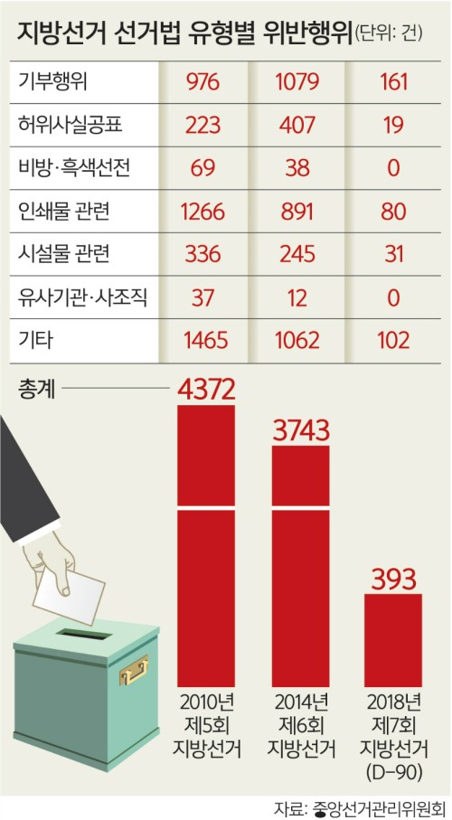 """""""지방의회 견제 강화…양당구조 독식 깨야"""""""