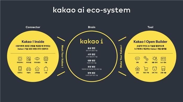 카카오, AI 청사진 공개…플랫폼·개발툴·인증 세 축 운영