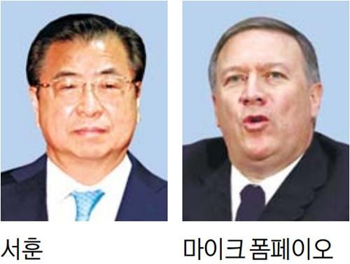 '펜스·김여정 접촉' 시도 때 서훈·폼페이오 라인 가동