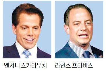 """""""프리버스는 오물""""… 新권력 스카라무치 '막말 트위터'"""