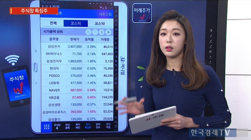 삼성전자, 외인기관 매도에 2% 하락