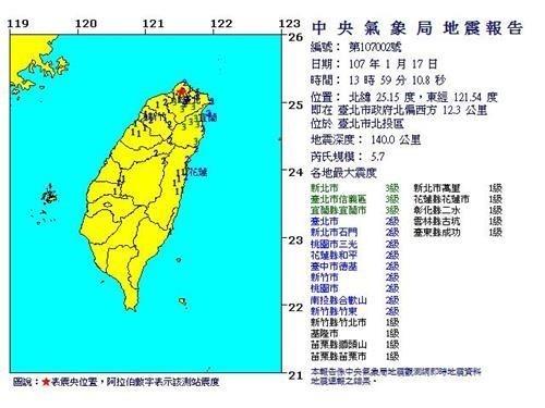 """대만 지진, 타이베이 북서쪽서 규모 5.7 """"화산과는 관계없어"""""""