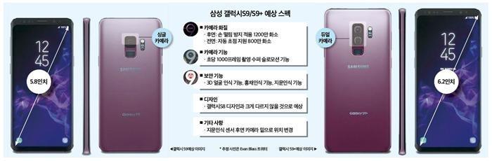 (미리보는 MWC)베일 벗는 갤럭시S9, AI 더한 V30…한국 독무대