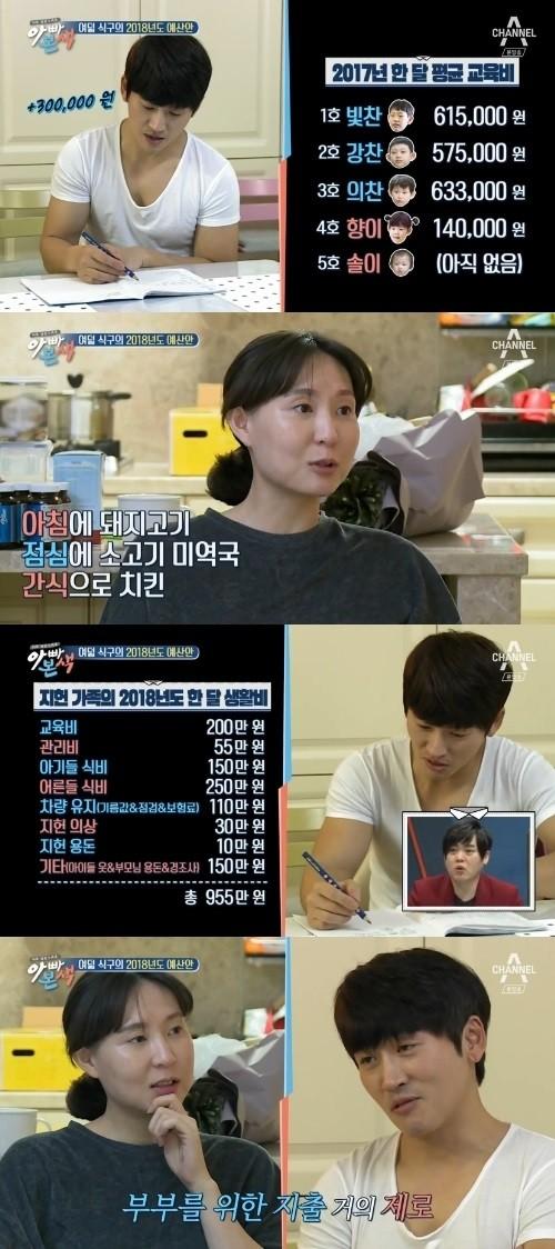 박지헌, 한 달 생활비 955만원…7인 식비만 400만원 '깜짝'