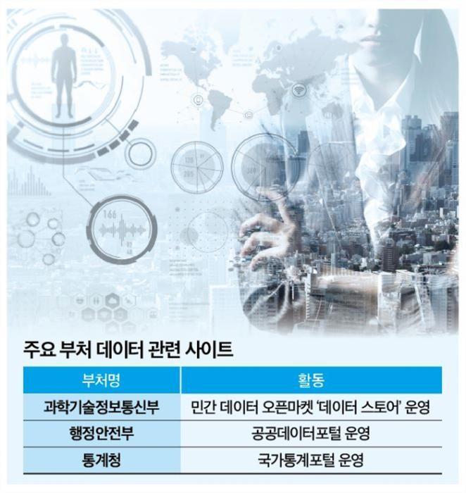 (미래를 추적하는 빅데이터)공공 데이터 활용에 민간 경쟁력 결정