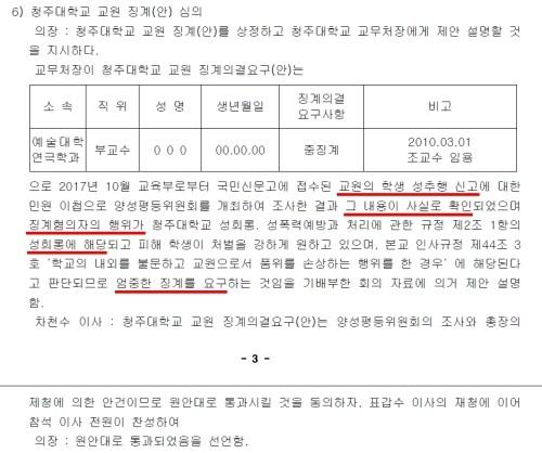 성추행 논란 억울하다는 조민기…청주대가 공개한 이사회 징계안엔 '성희롱 해당' 명시