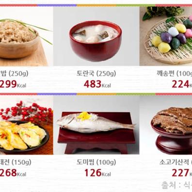 추석 음식 칼로리, '과식, 식중독' 피하는 법
