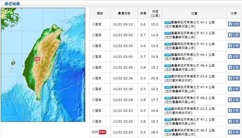 대만 지진 피해 없다? 포항 지진과 다르네