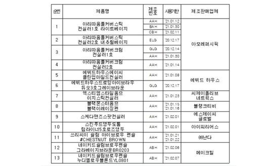 아모레퍼시픽, '중금속 화장품' 전량 회수