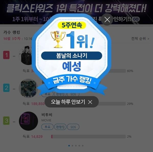 슈퍼주니어 예성, '클릭스타워즈' 가수랭킹 5주 연속 1위…제공될 특전은?