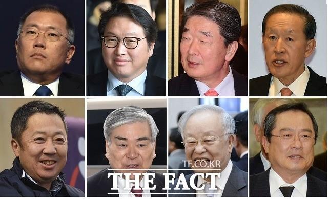방미 경제인단 52명 확정…정몽구·이재용 빈자리 정의선·권오현 채운다
