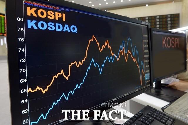 """코스피, 장중 2500선 '껑충'…""""미국 금리인상으로 불확실성 해소"""""""