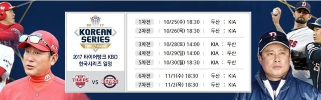 2017 한국시리즈 입장권 전량, 22일~23일 티켓링크 예매